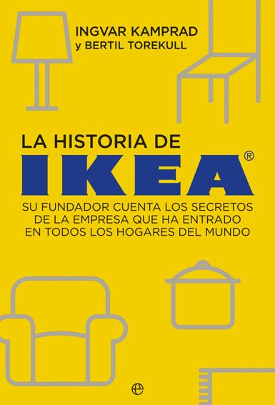 Resumen La historia de IKEA
