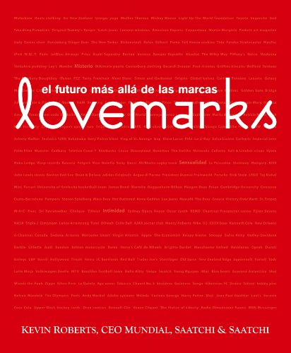 Resumen Lovemarks
